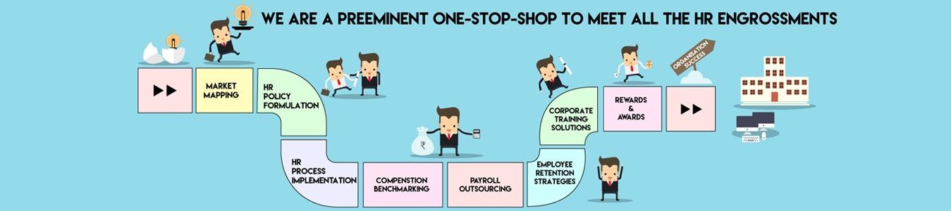 HR Advise